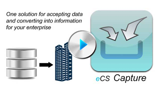 streamlines the process of capturing data independent of the source, location or format